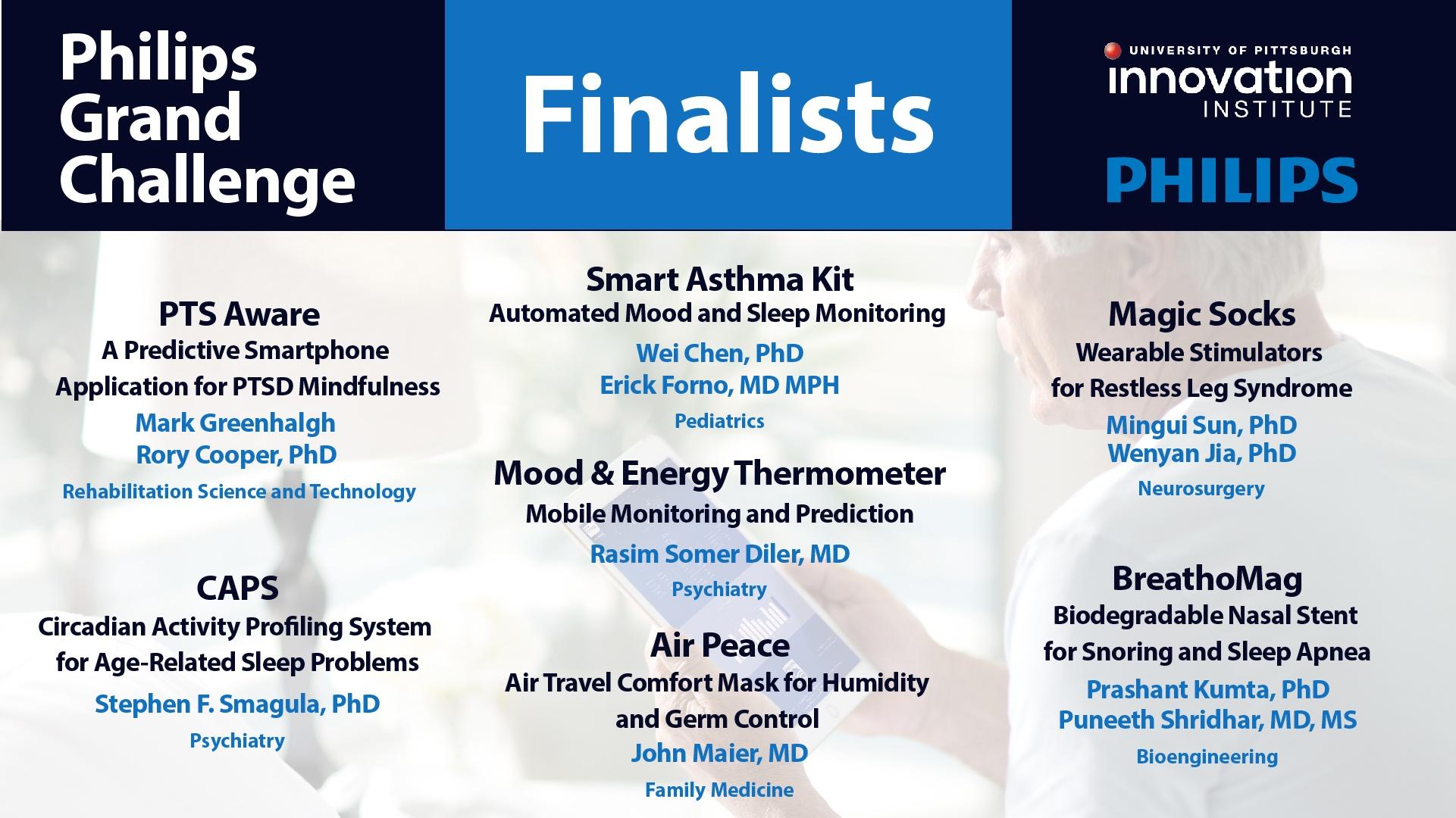 Finalists Philips Grand Challenge_2017.jpg